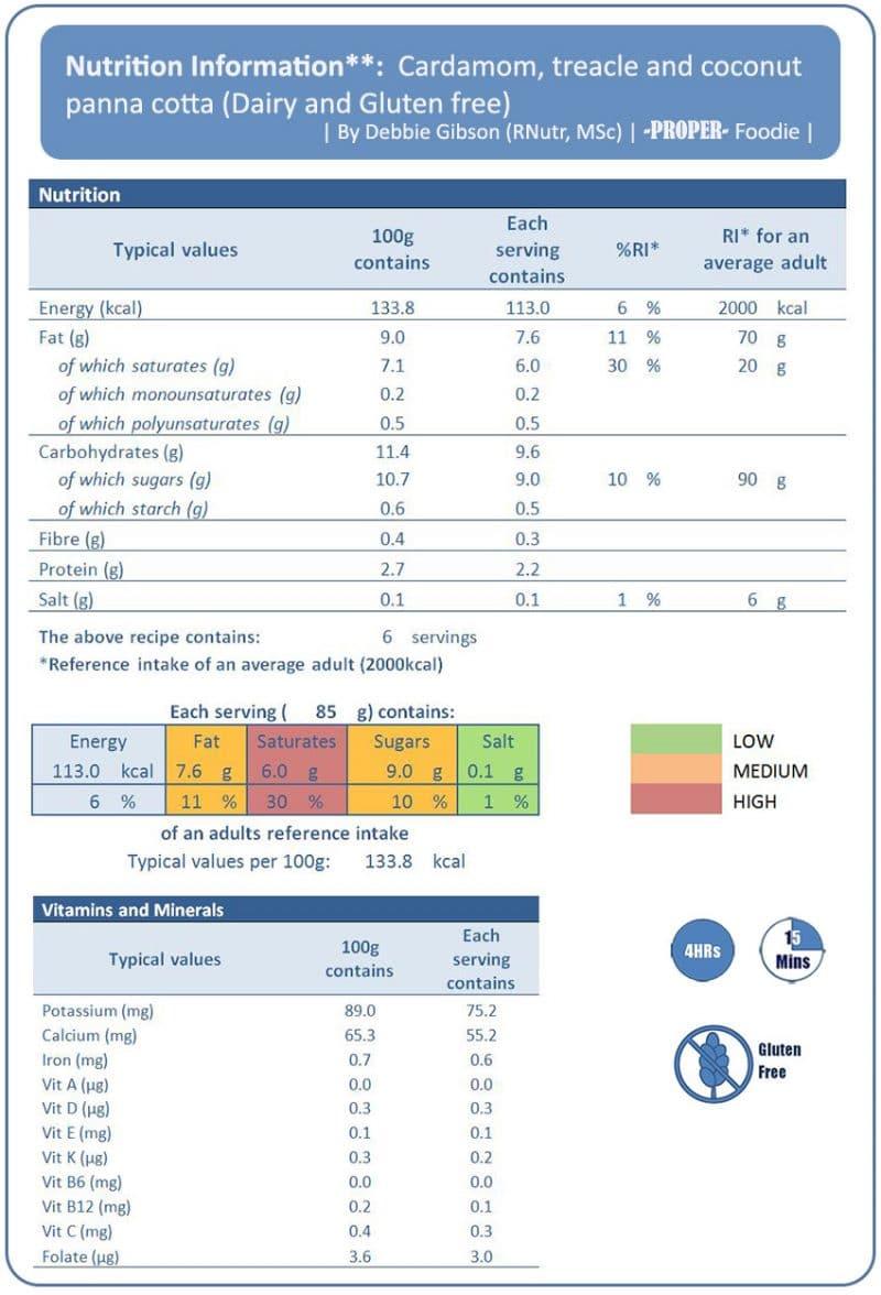 nutrition-info-cardamom-and-treacle-panna-cotta