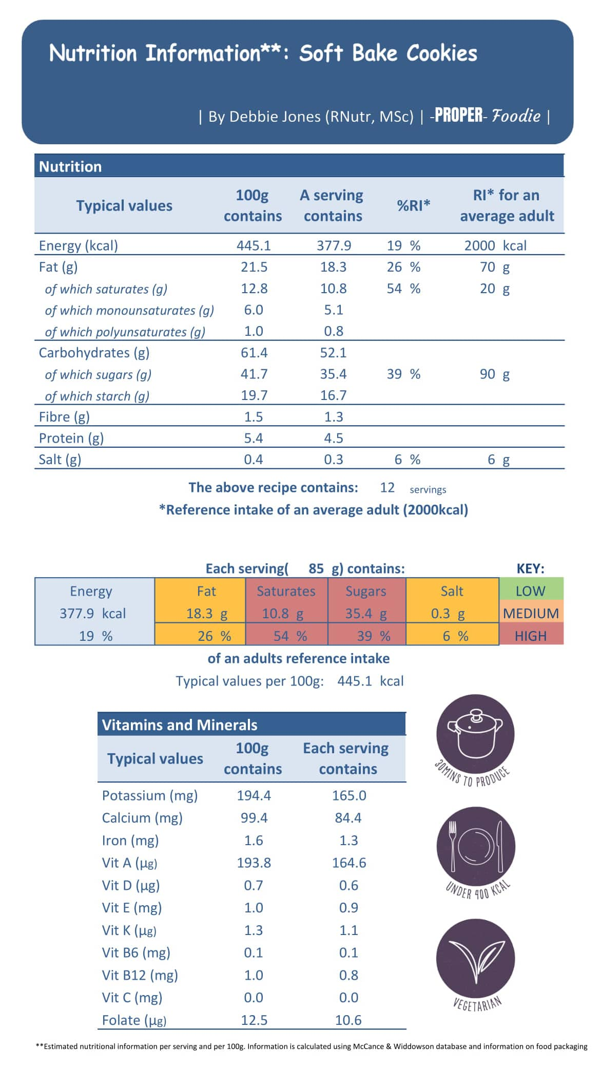 nutritional information for dairy milk cookies