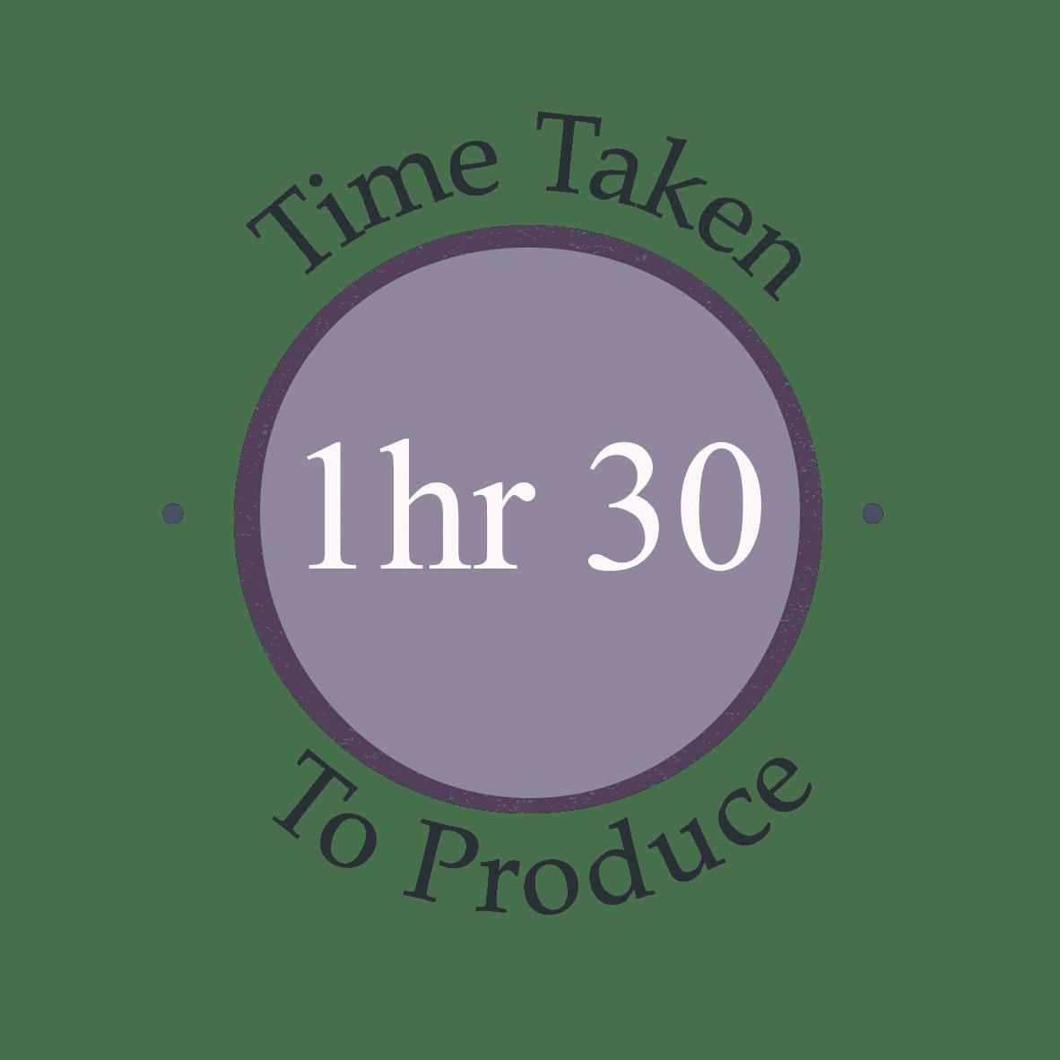 1 hour 30 minutes to make recipe