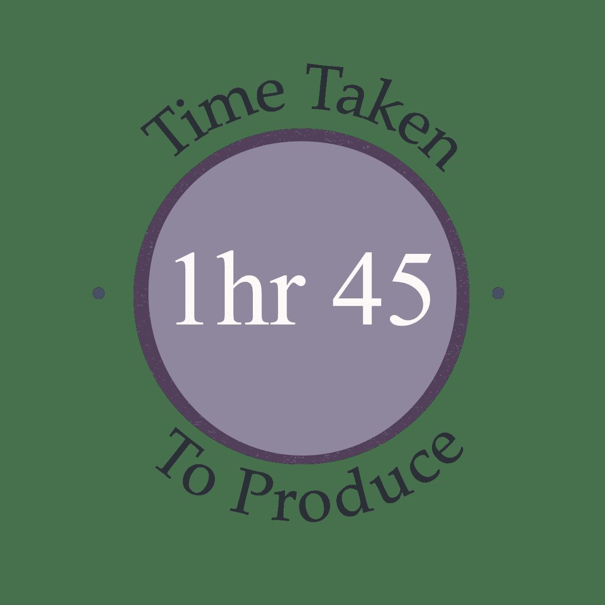 1 hour 45 minutes to make recipe