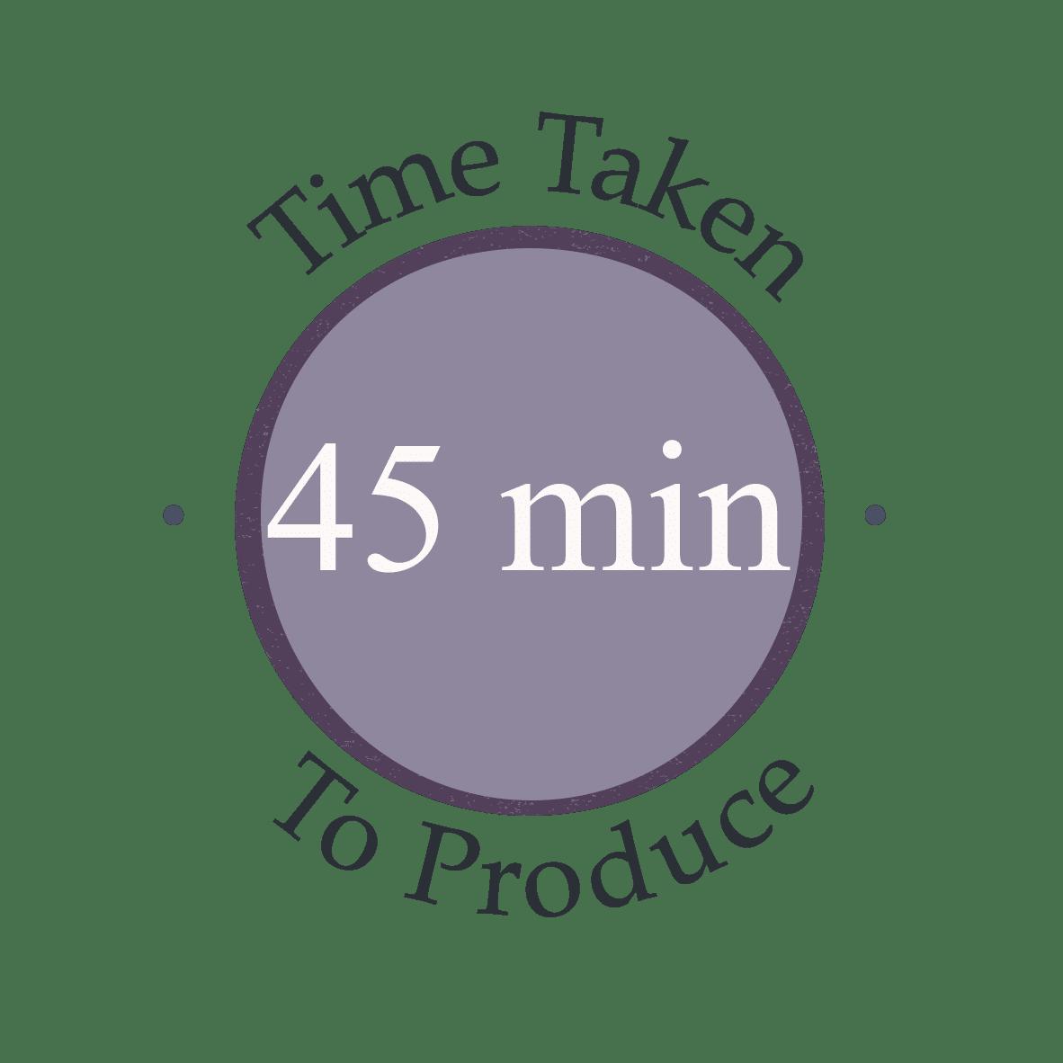 45 minutes to make recipe