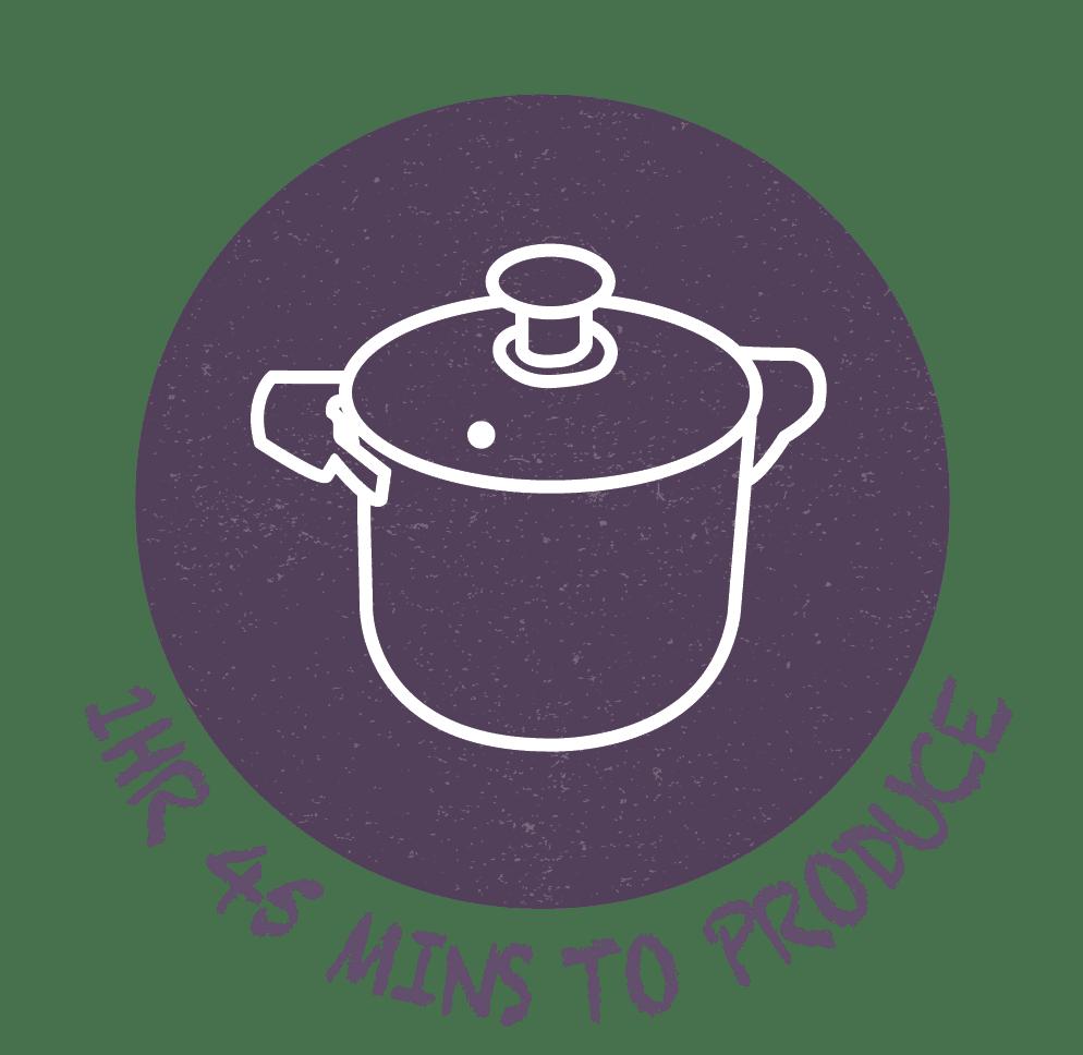 1hr 45m to produce recipe