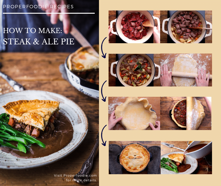 Step by step guide for making steak and ale pie