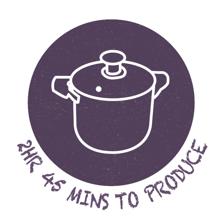 2hr45m to produce recipe