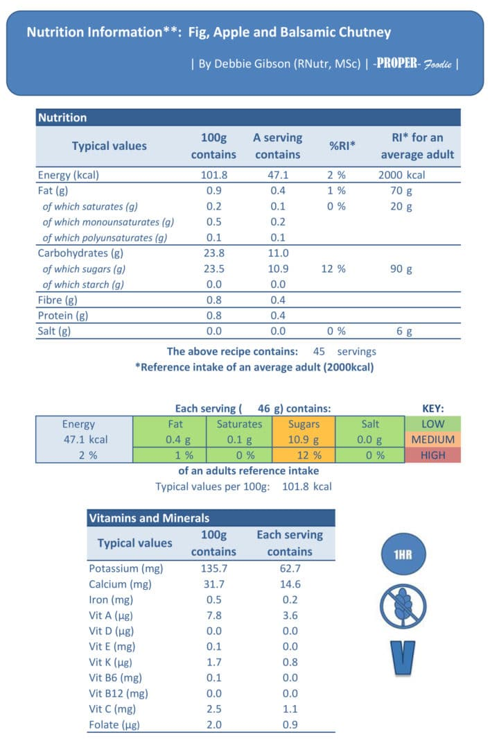 nutritional info fig and apple chutney